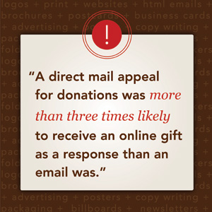 Direct Mail and Charitable Donations