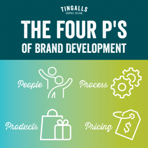 The 4P's of Brand Development
