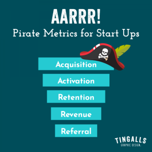 Pirate Metrics for Start Ups